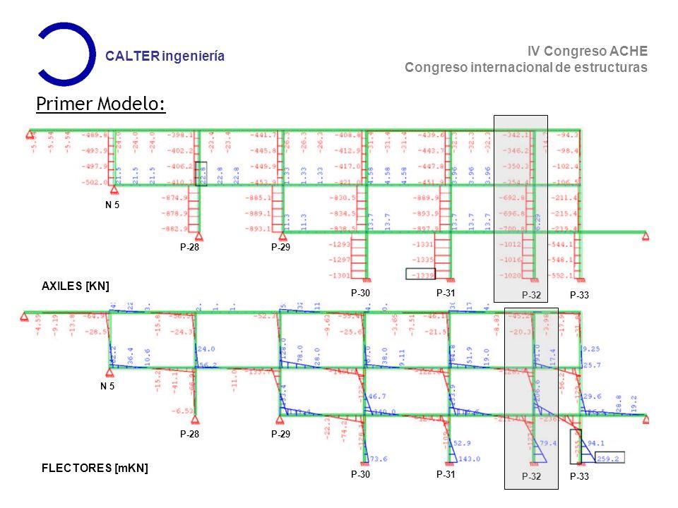 Primer Modelo: AXILES [KN] FLECTORES [mKN] N 5 P-28 P-29 P-30 P-31